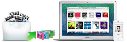 Convert MKV, AVI, VOB, MPG, Tivo, FLV video to iTunes 11 playable videos on Mac