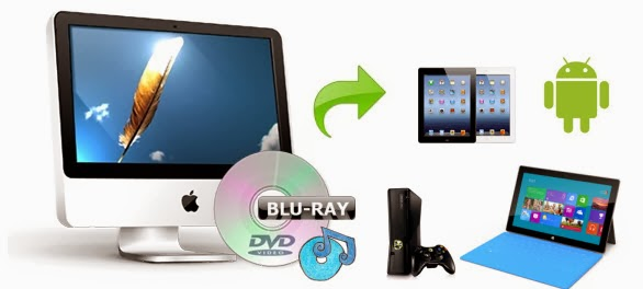 How to Rip your large BR selection to MP4 for using in portable devices when travelling?