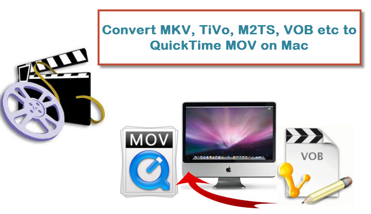 QuickTip: Convert MKV, TiVo, M2TS, VOB to QuickTime MOV on Mac