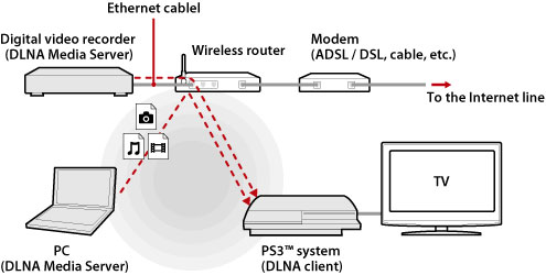 set-up-pc-dlna-for-ps3-streaming