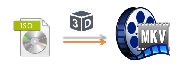 How to create 3D MKV video out of 3D ISO movies
