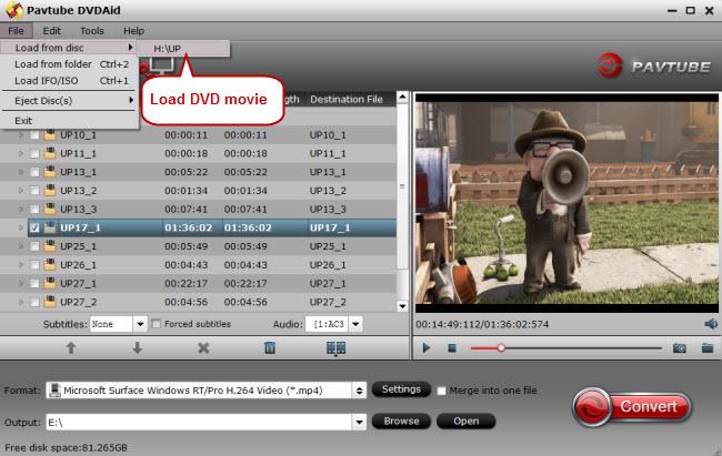 dvd ripper for filmfare awards movies