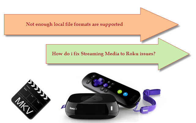 How do i fix Streaming Media to Roku issues?