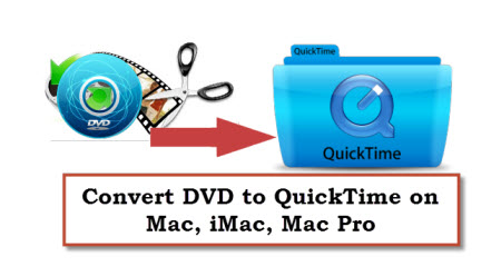 Enable DVD to QuickTime Player on Mac, iMac, Mac Pro