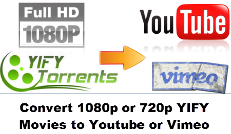 Share 1080p or 720p YIFY Movie Clips to Youtube or Vimeo?