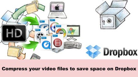 Compress All Kinds of Movies to Dropbox for Share
