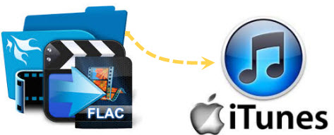 flac to aiff converter mac