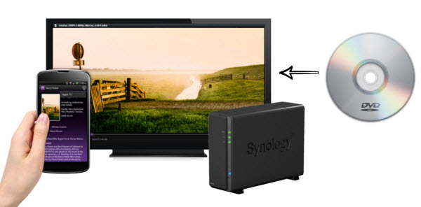 Backup DVD on Synology Diskstation for Chromecast Enjoyment