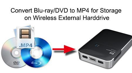 Convert Blu-ray/DVD to MP4 for Storage on Wireless External HardDrive