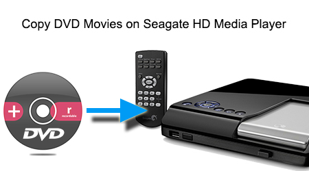 Copy DVD Movies on USB for Playback on Seagate HD Media Player