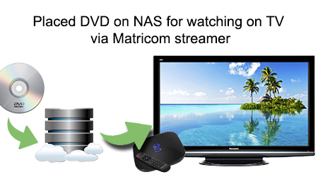 Backup Christmas DVDs to NAS for Use Matricom Streamer and View on TV