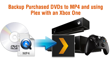 Backup Purchased DVDs to MP4 and using Plex with an Xbox One
