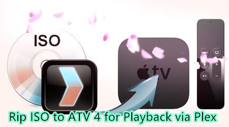 Rip ISO to Apple TV 4 for Playback via Plex Media Server – Open